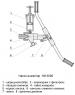 Насос ручной гидравлический сверхвысокого давления НИ 3000,НРС-150-015 и НРС-300-005